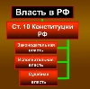 Органы власти в Южно-Сахалинске